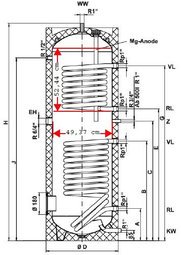 Wie SolarWW-Speicher vorübergehend ohne Solar sinnvoll anschließen ...